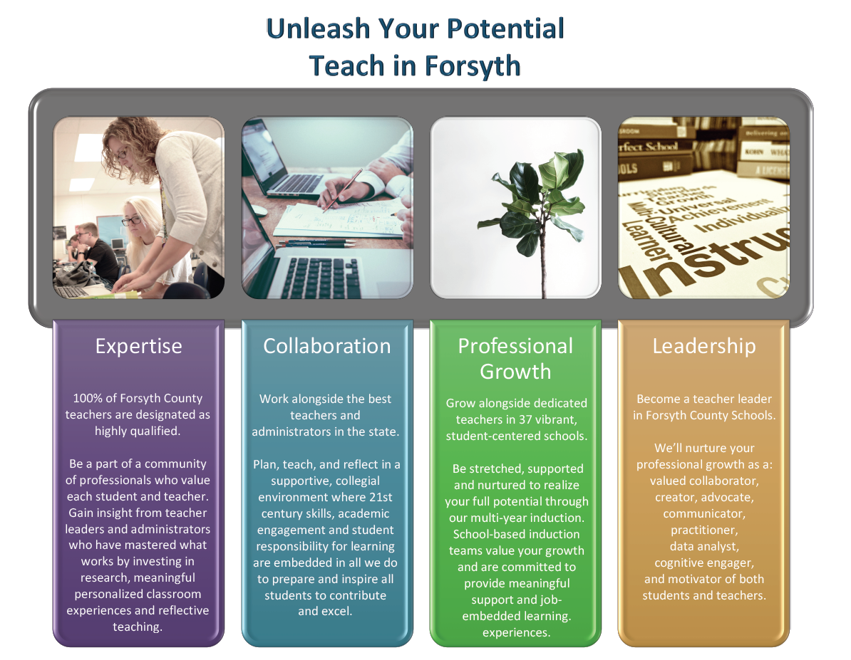 unleash your potential: teach in forsyth