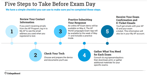 5 Steps to Take Before Exam Day