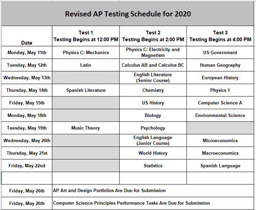 Revised AP Testing Schedule for 2020
