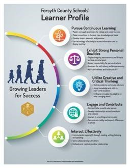 FCSS Learner Profile