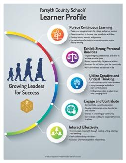 FCS Learner Profile