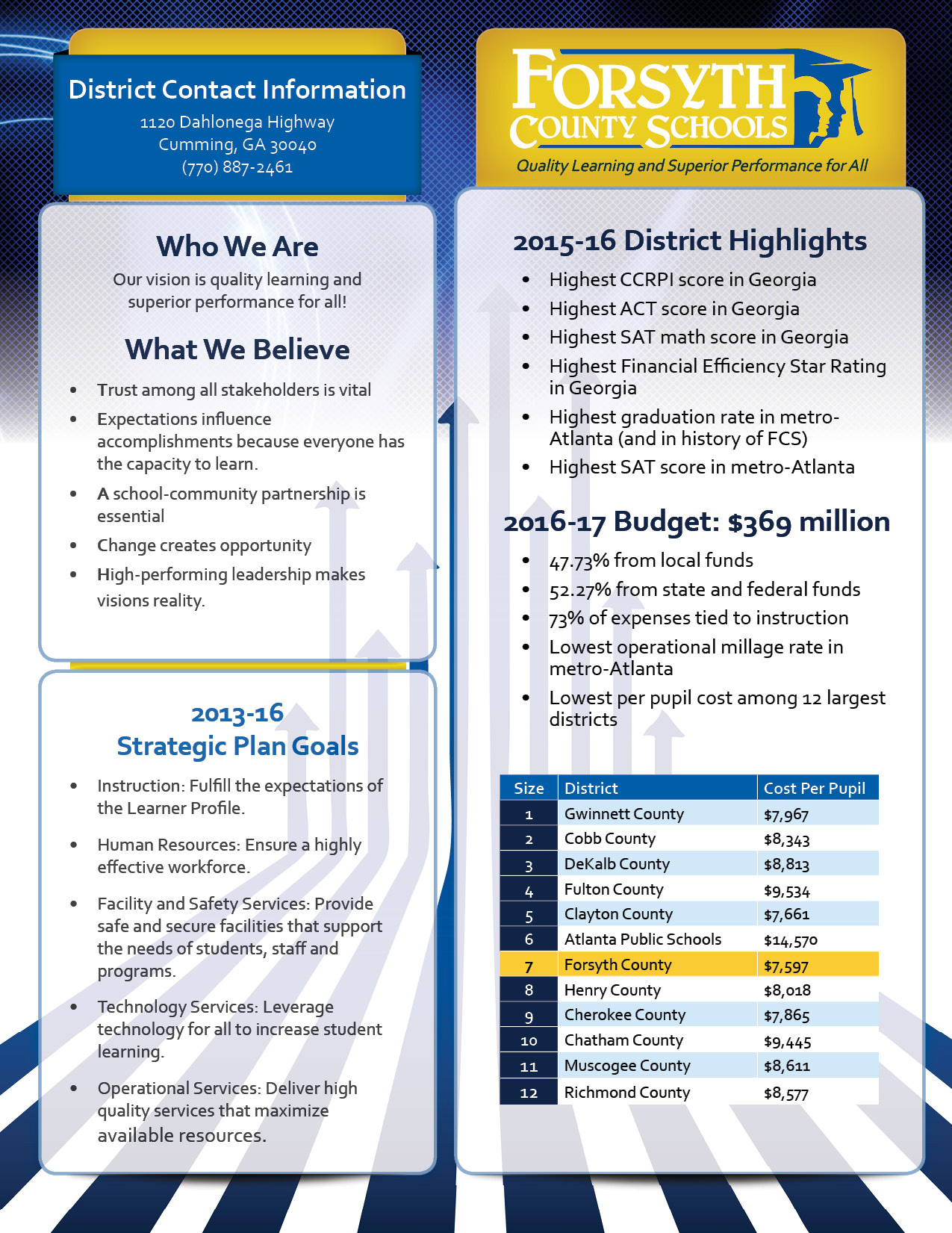 FCS District Fact Sheet page 1